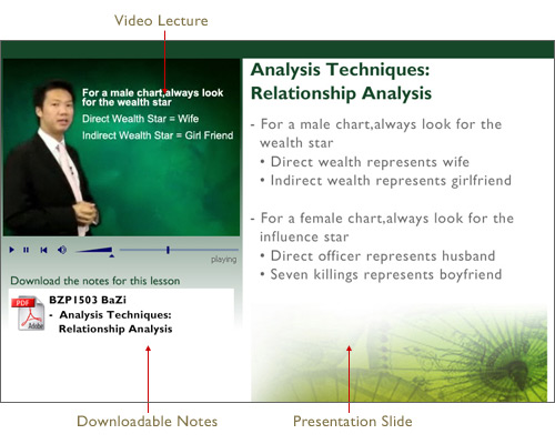 Relationship Analysis (BZP1503) | Mastery Academy of Chinese