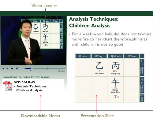 Children Analysis (BZP1504) | Mastery Academy of Chinese