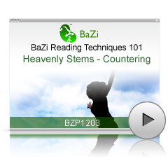 Heavenly Stems - Countering