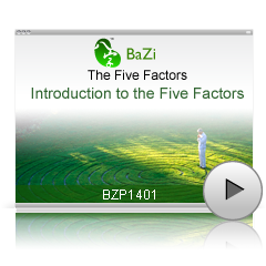 Introduction to the Five Factors