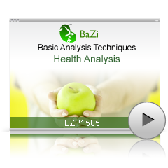 Health Analysis (BZP1505) | Mastery Academy of Chinese Metaphysics