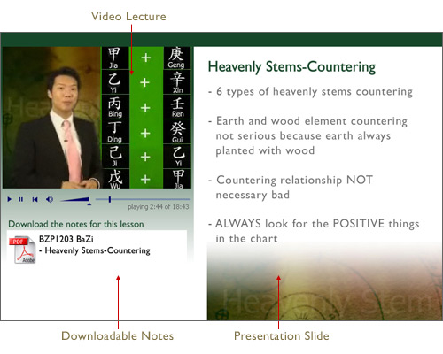 Heavenly Stems - Countering (BZP1203)   Mastery Academy of Chinese